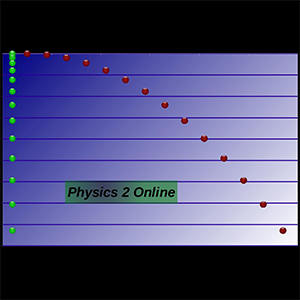 UCI Physics 2 Online Course